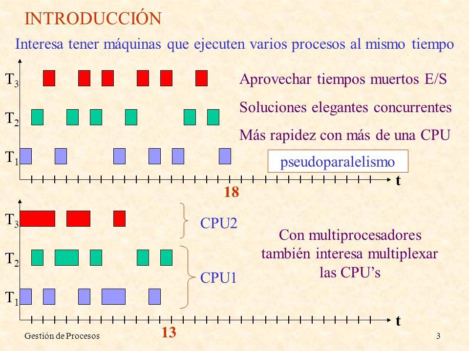 INTRODUCCIÓN Interesa tener máquinas que ejecuten varios procesos al mismo tiempo. 18. T1. T2. T3.