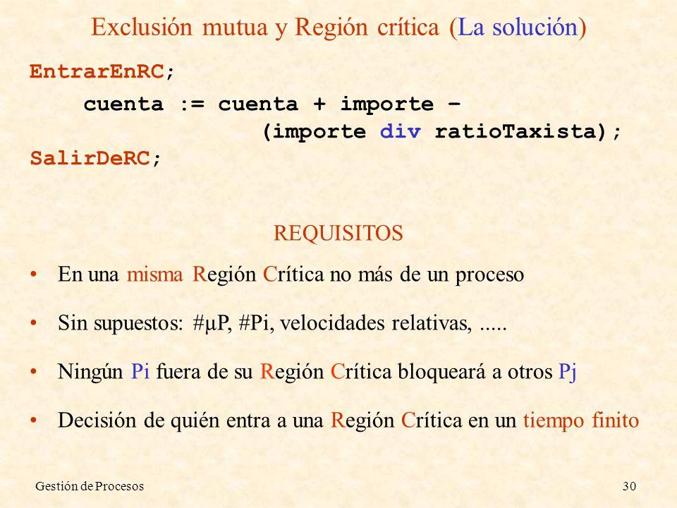 Exclusión mutua y Región crítica (La solución)