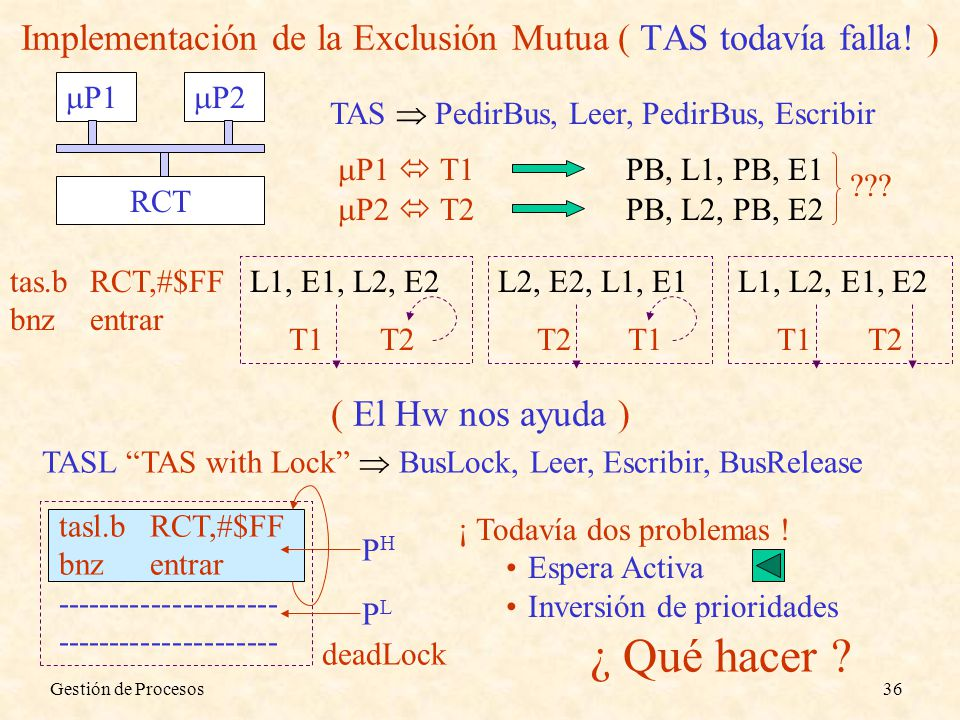 Implementación de la Exclusión Mutua ( TAS todavía falla! )