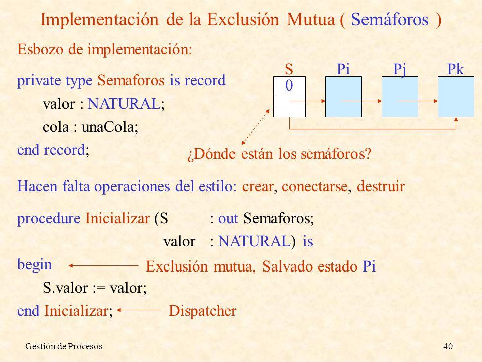 Implementación de la Exclusión Mutua ( Semáforos )