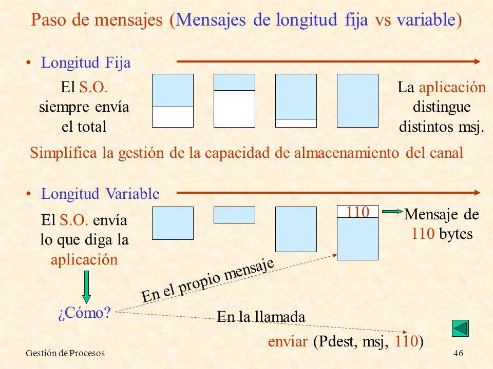 Paso de mensajes (Mensajes de longitud fija vs variable)