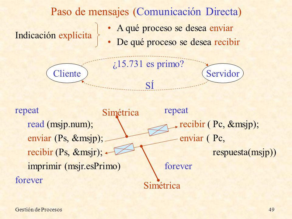 Paso de mensajes (Comunicación Directa)