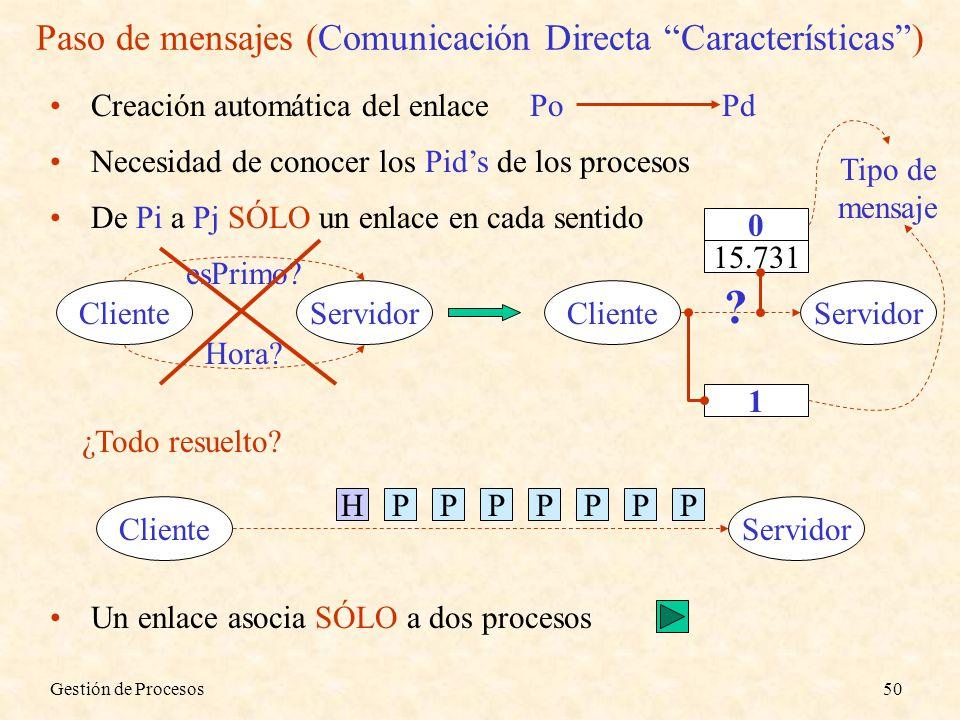 Paso de mensajes (Comunicación Directa Características )