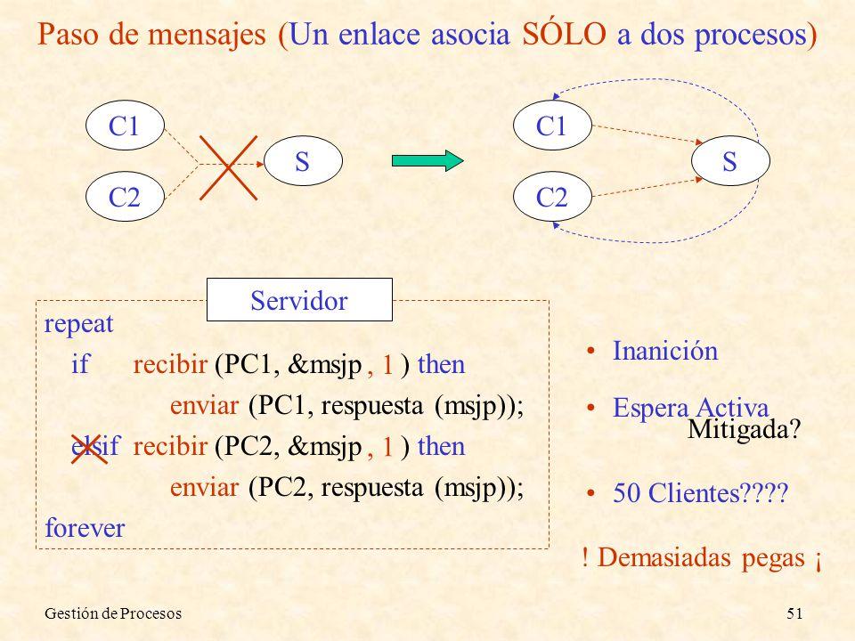 Paso de mensajes (Un enlace asocia SÓLO a dos procesos)