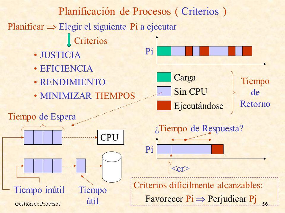 Planificación de Procesos ( Criterios )