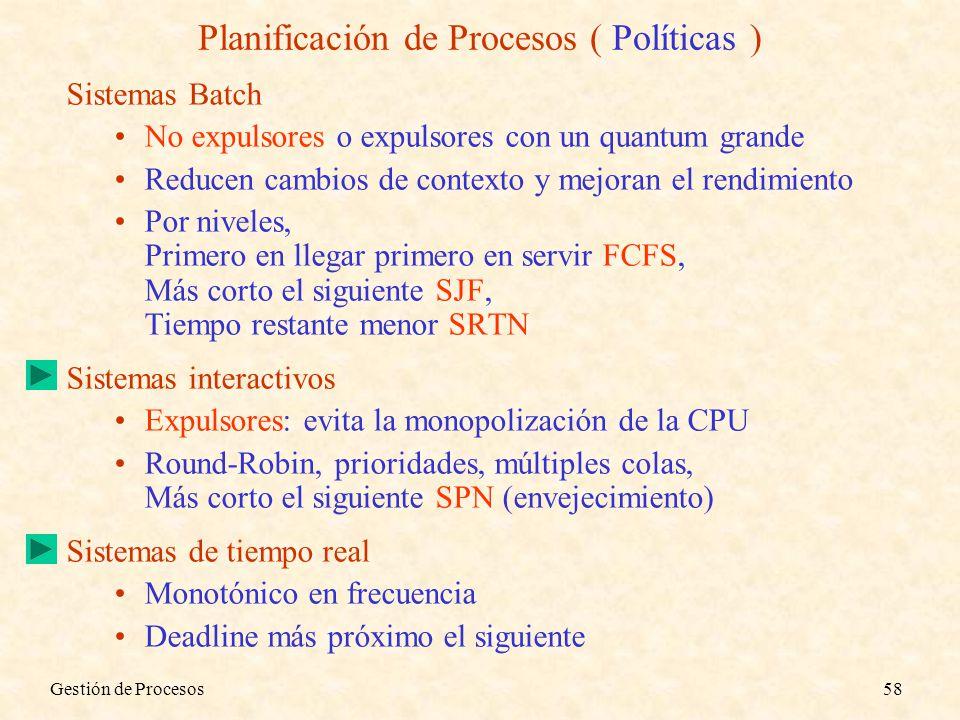 Planificación de Procesos ( Políticas )