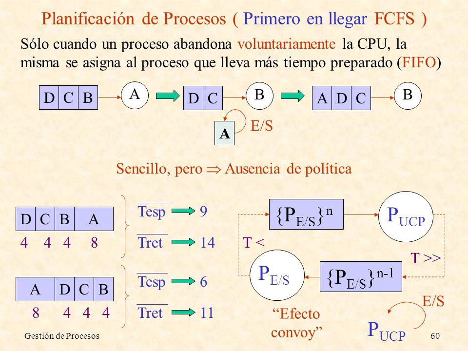 Planificación de Procesos ( Primero en llegar FCFS )