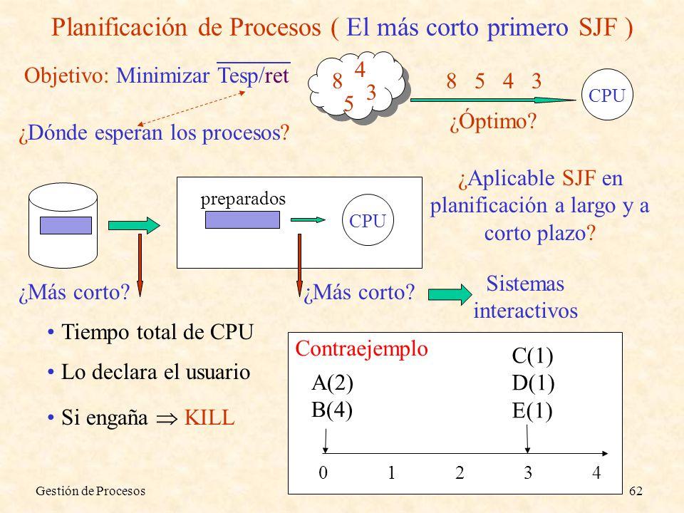 Planificación de Procesos ( El más corto primero SJF )