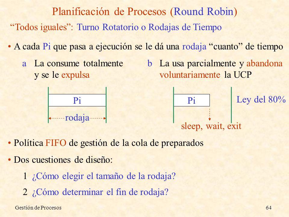 Planificación de Procesos (Round Robin)
