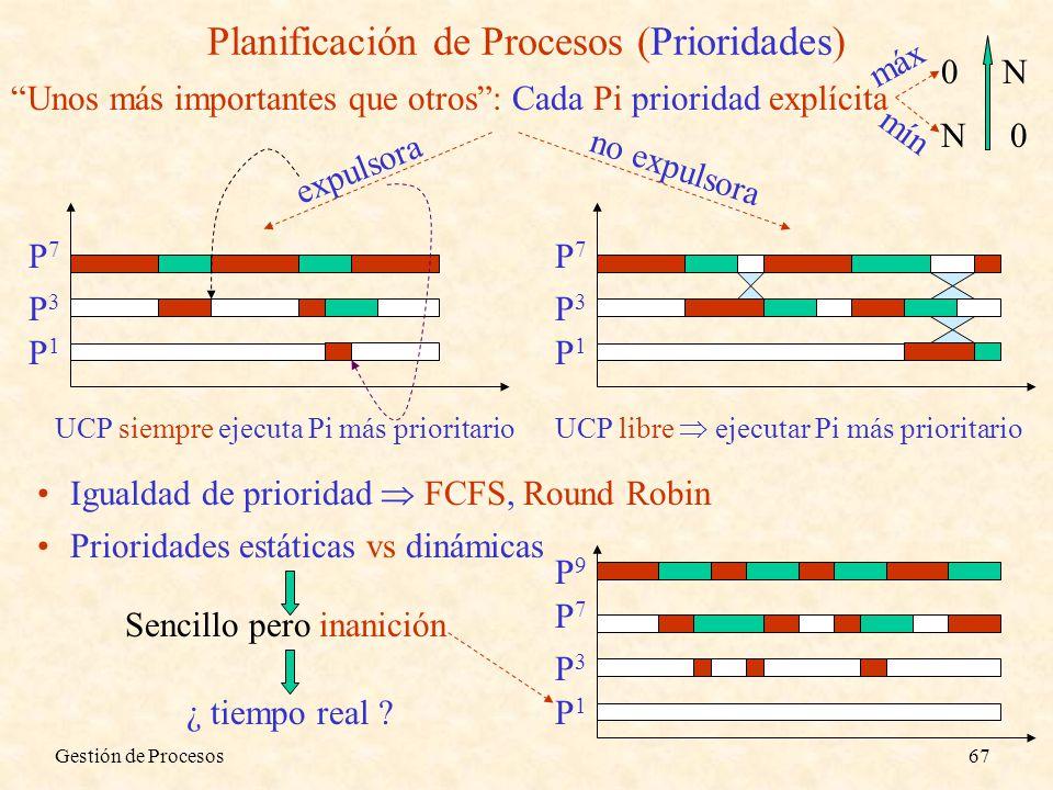 Planificación de Procesos (Prioridades)