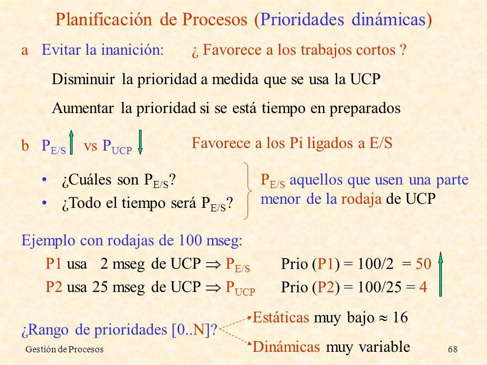 Planificación de Procesos (Prioridades dinámicas)