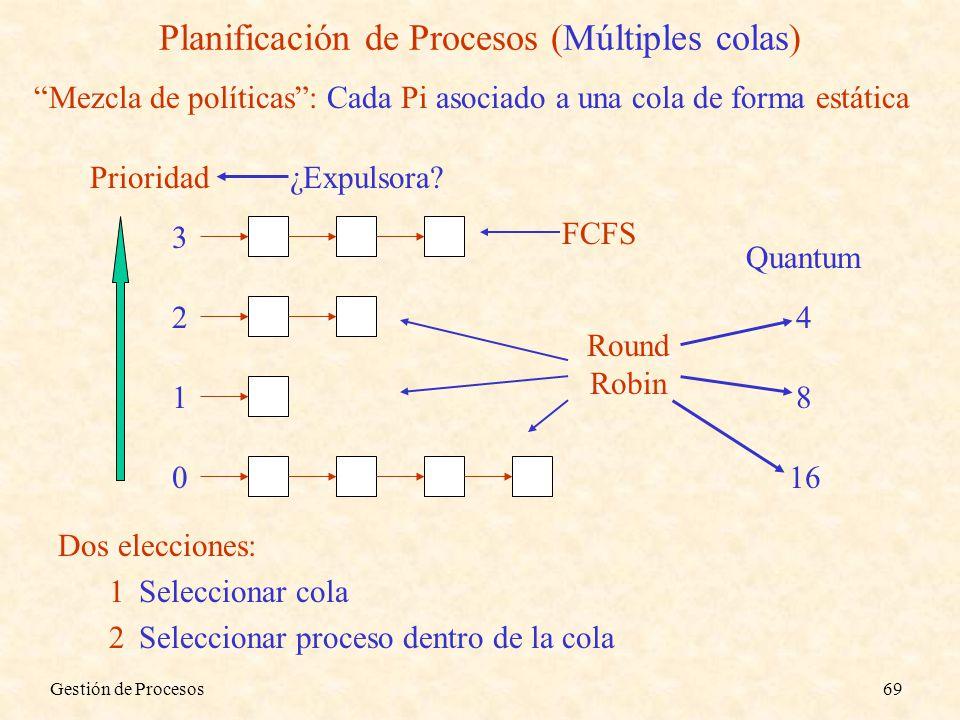Planificación de Procesos (Múltiples colas)