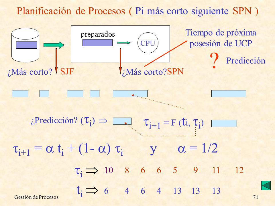 Planificación de Procesos ( Pi más corto siguiente SPN )