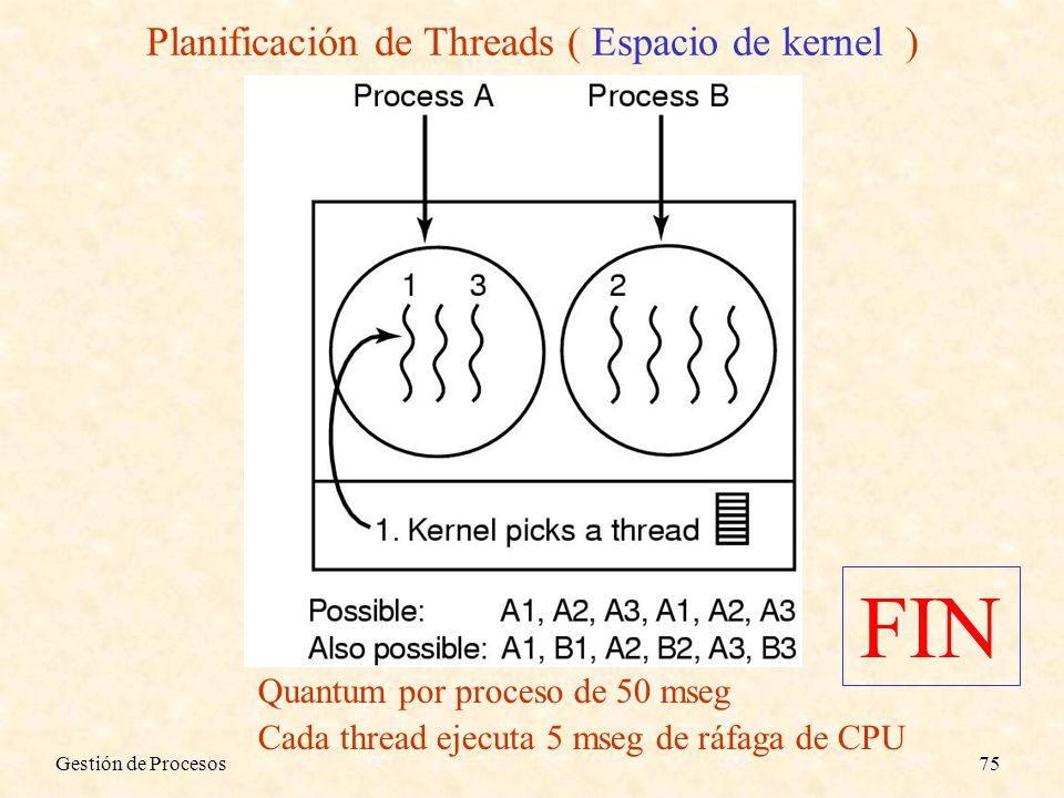 Planificación de Threads ( Espacio de kernel )
