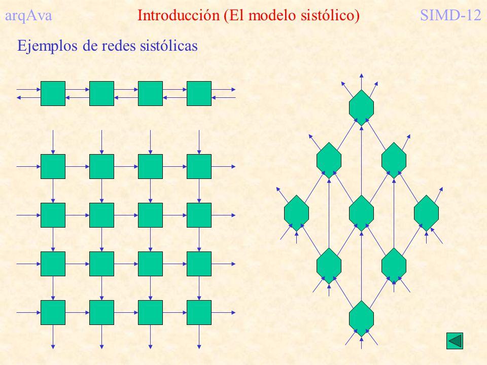 arqAva Introducción (El modelo sistólico) SIMD-12