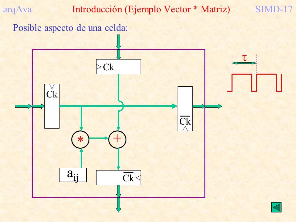 arqAva Introducción (Ejemplo Vector * Matriz) SIMD-17