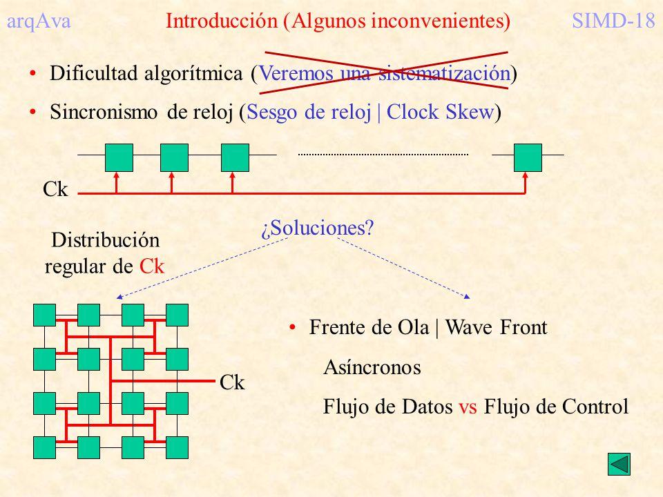 arqAva Introducción (Algunos inconvenientes) SIMD-18