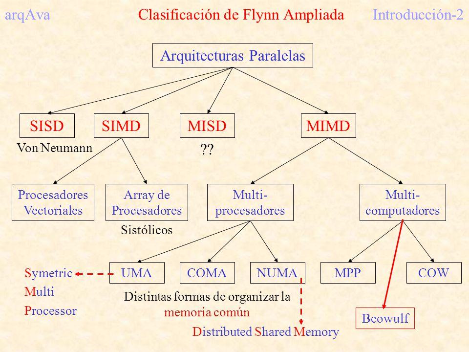 arqAva Clasificación de Flynn Ampliada Introducción-2