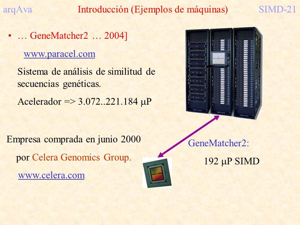 arqAva Introducción (Ejemplos de máquinas) SIMD-21