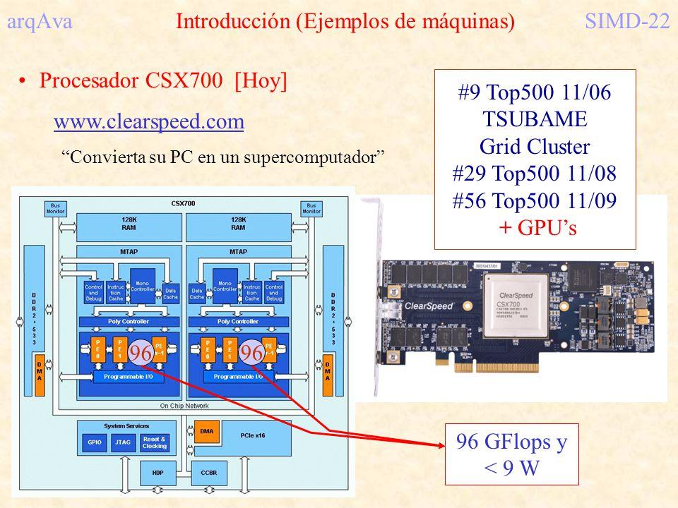 arqAva Introducción (Ejemplos de máquinas) SIMD-22