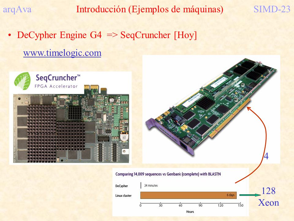 arqAva Introducción (Ejemplos de máquinas) SIMD-23