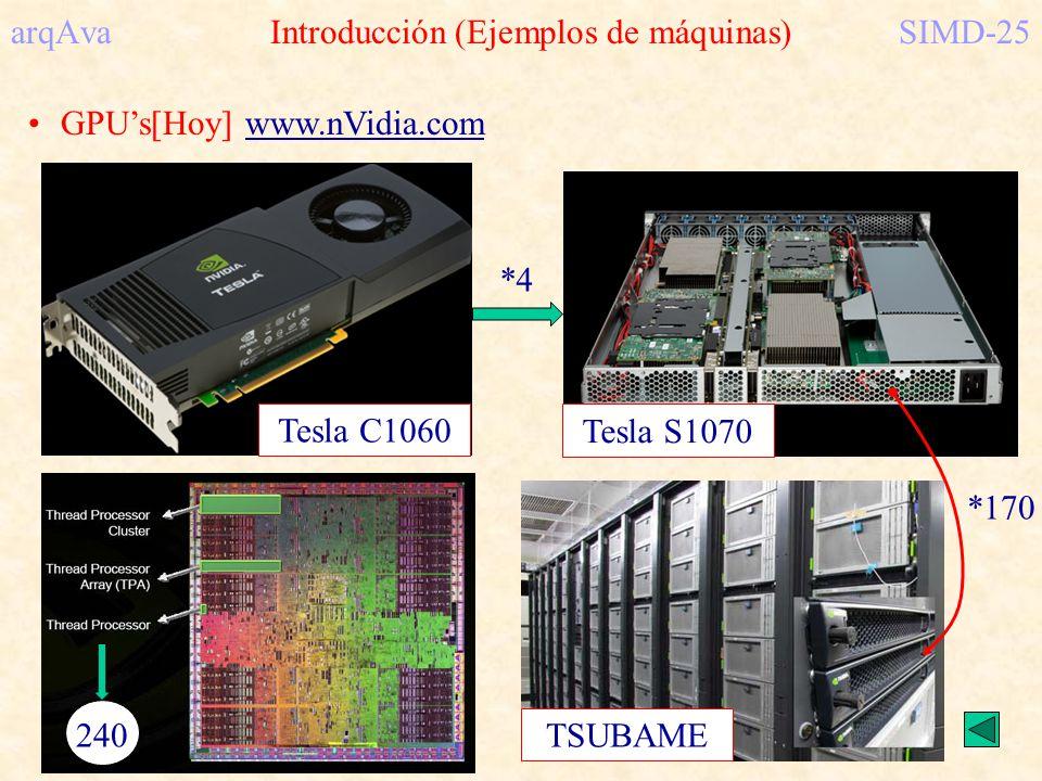 arqAva Introducción (Ejemplos de máquinas) SIMD-25