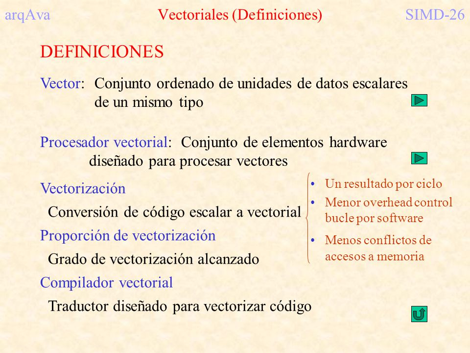 arqAva Vectoriales (Definiciones) SIMD-26