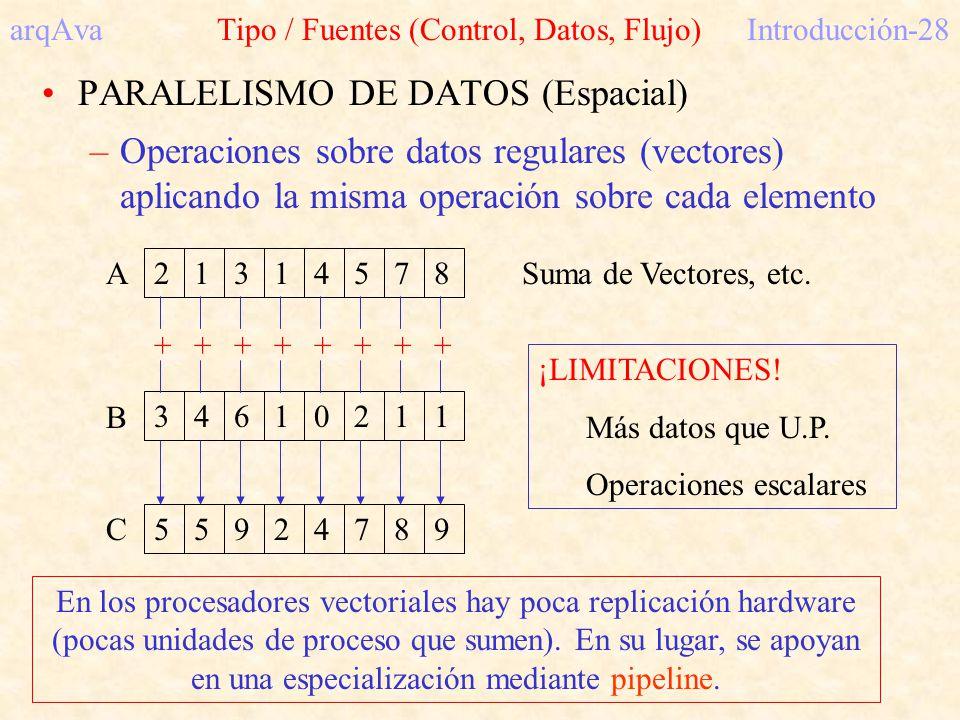 arqAva Tipo / Fuentes (Control, Datos, Flujo) Introducción-28
