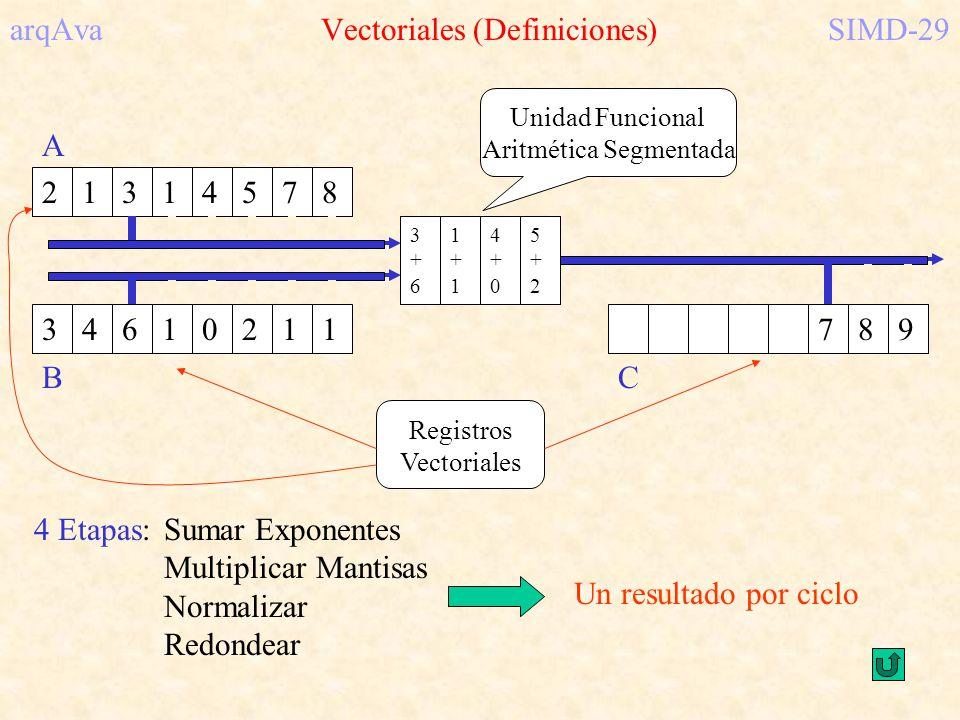 arqAva Vectoriales (Definiciones) SIMD-29