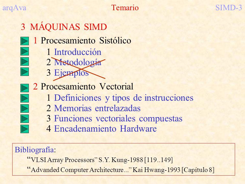 Procesamiento Sistólico Introducción Metodología Ejemplos