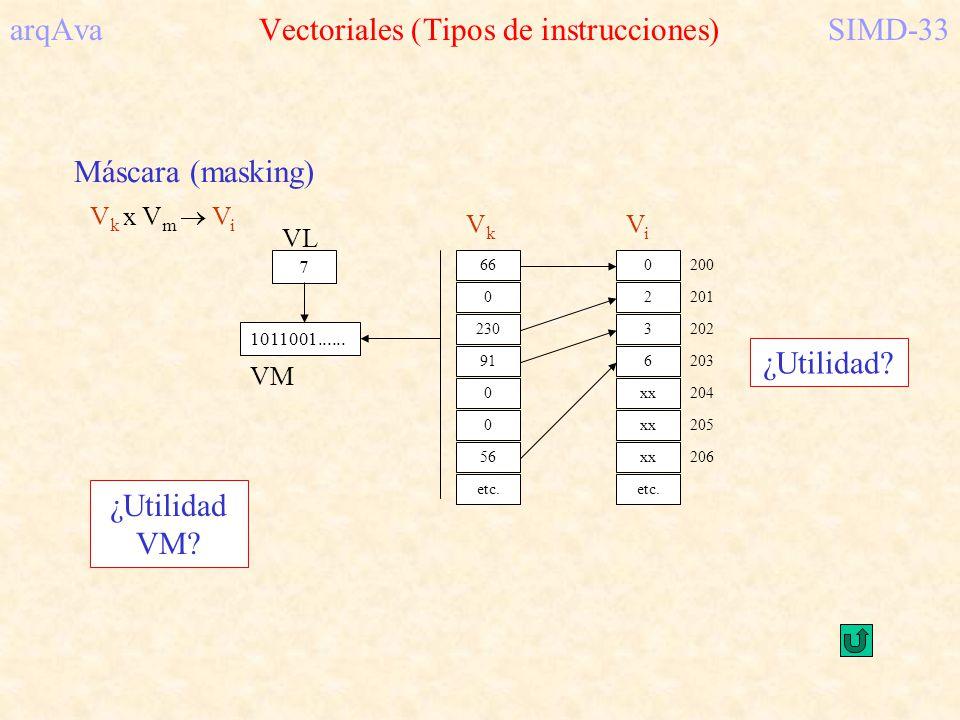 arqAva Vectoriales (Tipos de instrucciones) SIMD-33