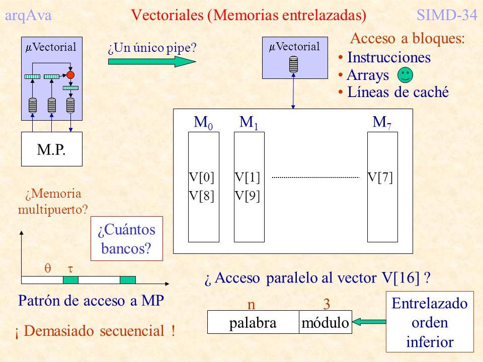 arqAva Vectoriales (Memorias entrelazadas) SIMD-34
