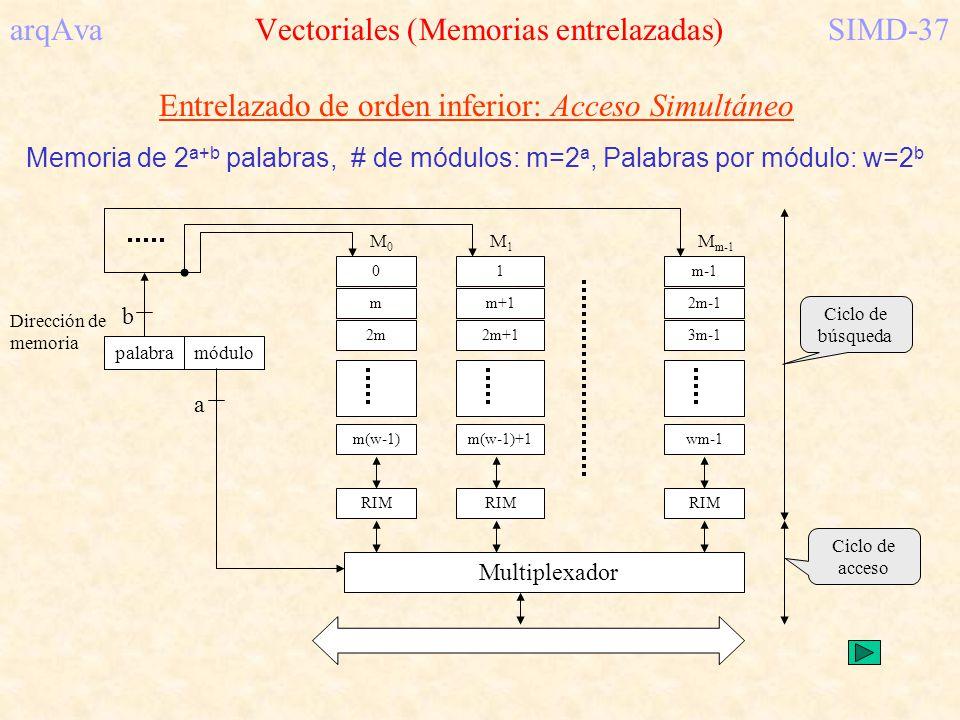 arqAva Vectoriales (Memorias entrelazadas) SIMD-37