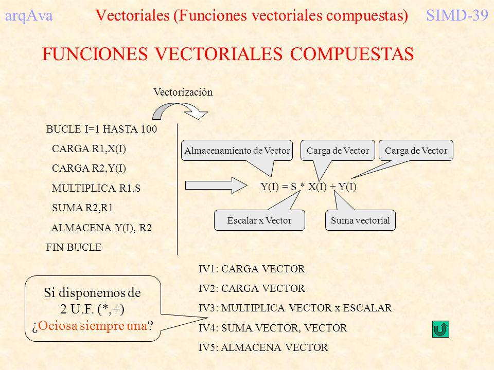 arqAva Vectoriales (Funciones vectoriales compuestas) SIMD-39