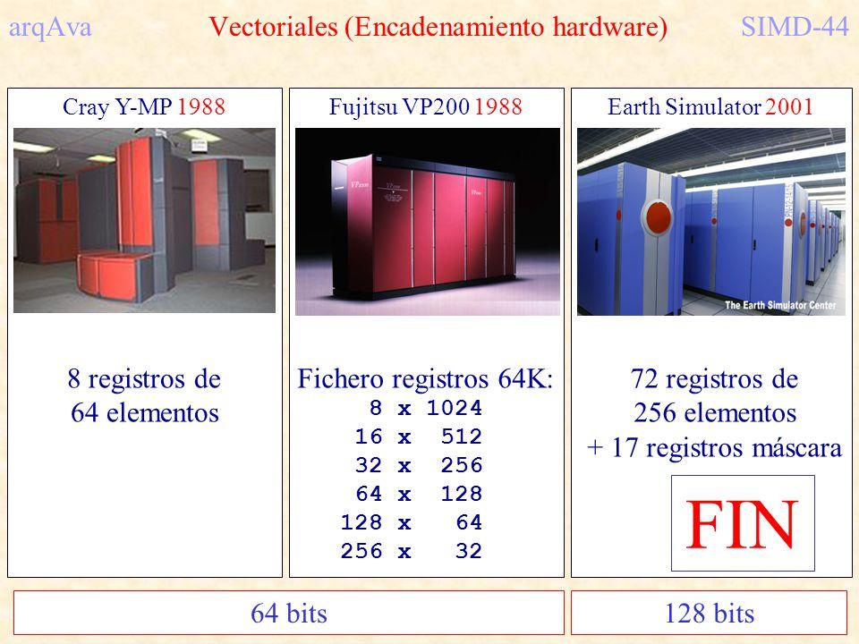 arqAva Vectoriales (Encadenamiento hardware) SIMD-44