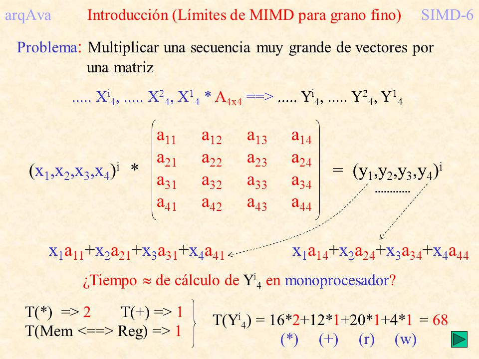 arqAva Introducción (Límites de MIMD para grano fino) SIMD-6