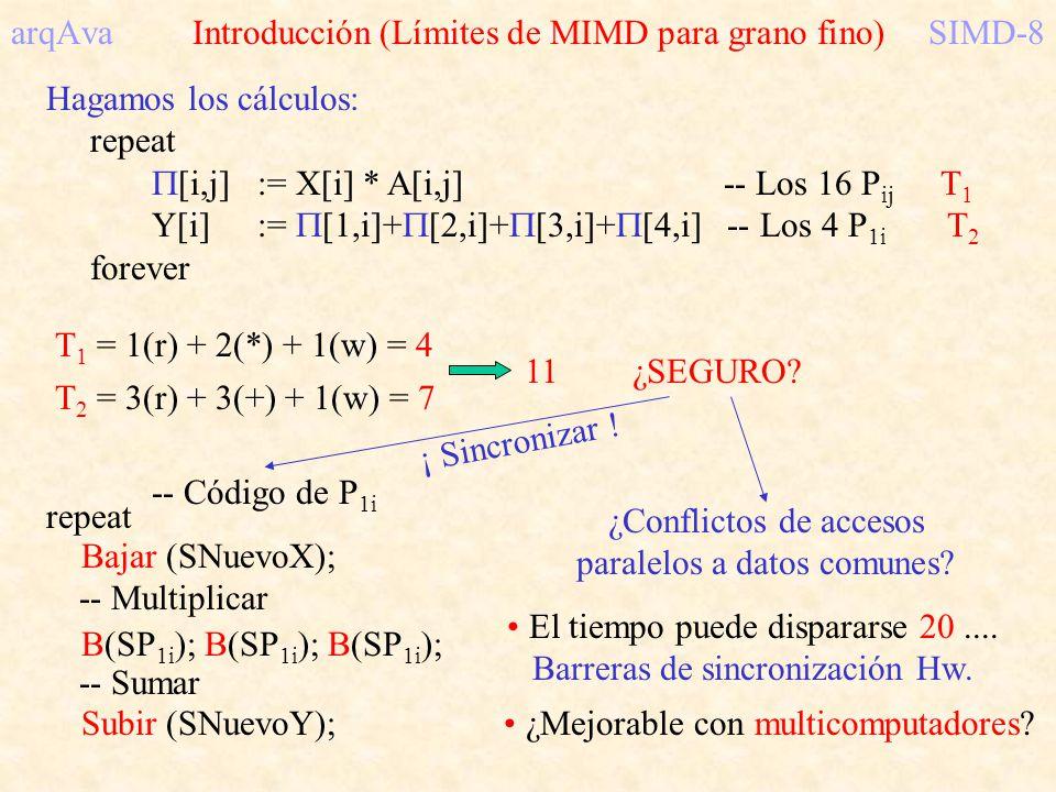 arqAva Introducción (Límites de MIMD para grano fino) SIMD-8