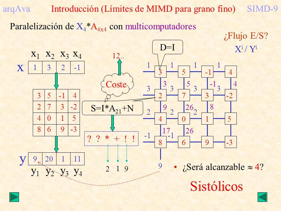 arqAva Introducción (Límites de MIMD para grano fino) SIMD-9
