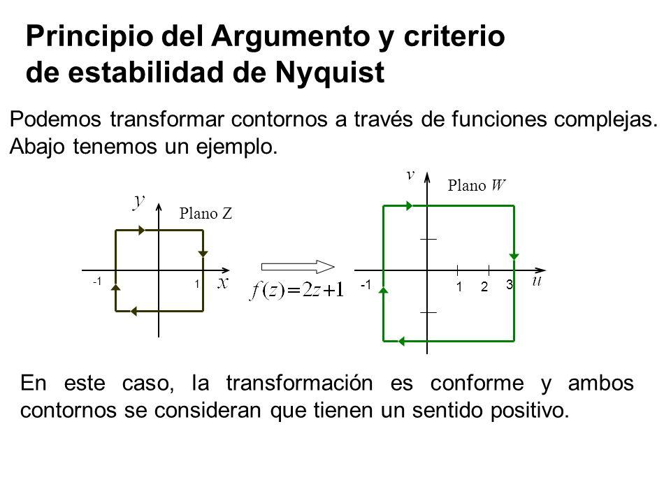 Principio del Argumento y criterio de estabilidad de Nyquist