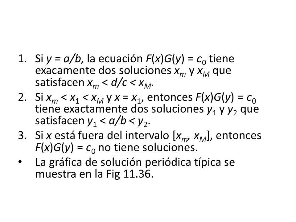 Si y = a/b, la ecuación F(x)G(y) = c0 tiene exacamente dos soluciones xm y xM que satisfacen xm < d/c < xM.