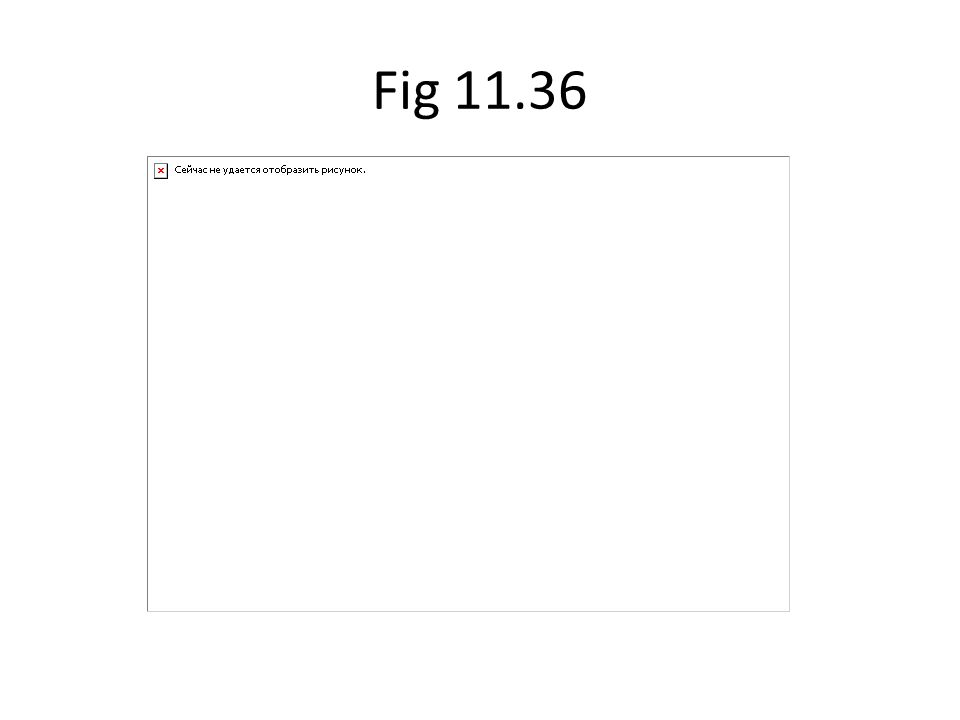 Fig 11.36