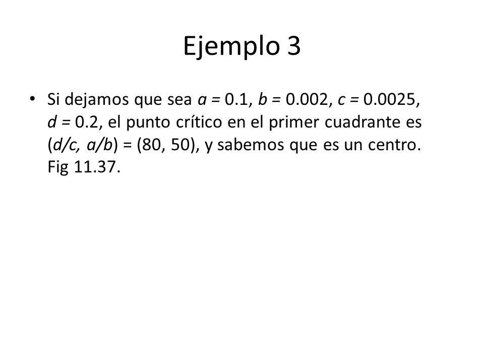 Ejemplo 3