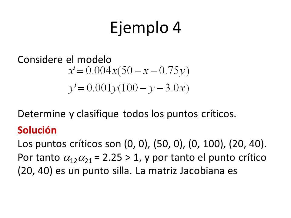 Ejemplo 4 Considere el modelo Determine y clasifique todos los puntos críticos.