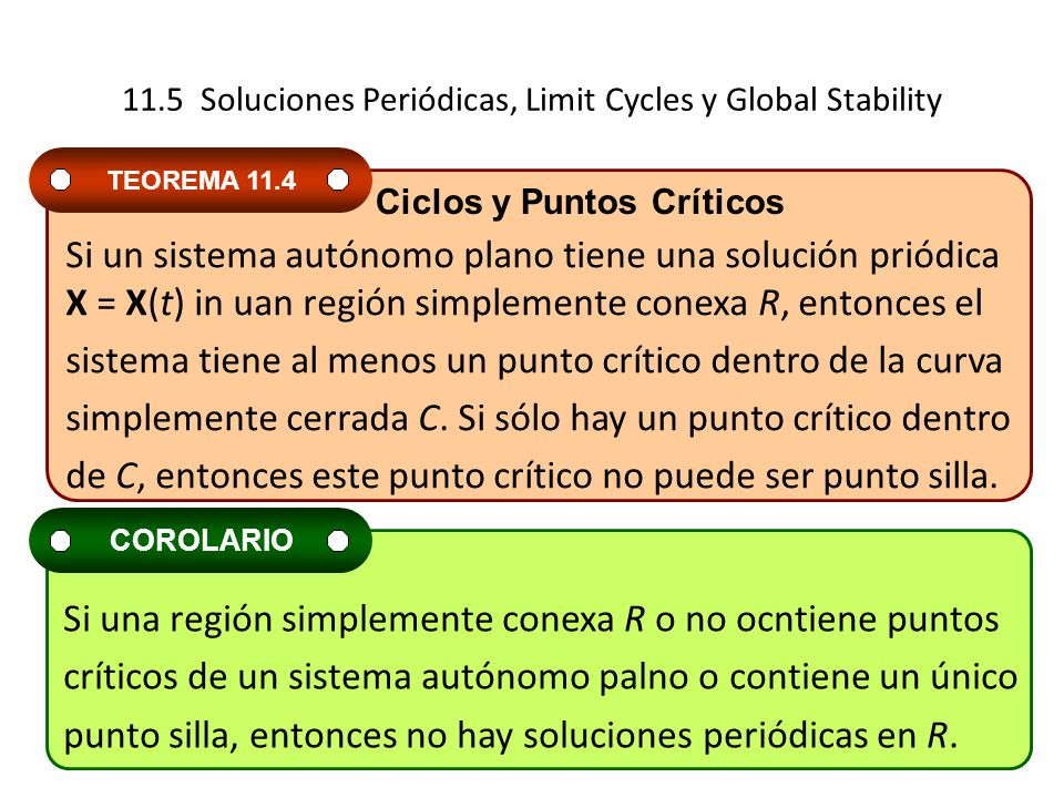 11.5 Soluciones Periódicas, Limit Cycles y Global Stability