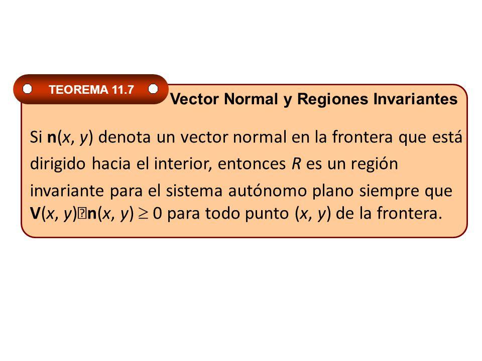 Si n(x, y) denota un vector normal en la frontera que está
