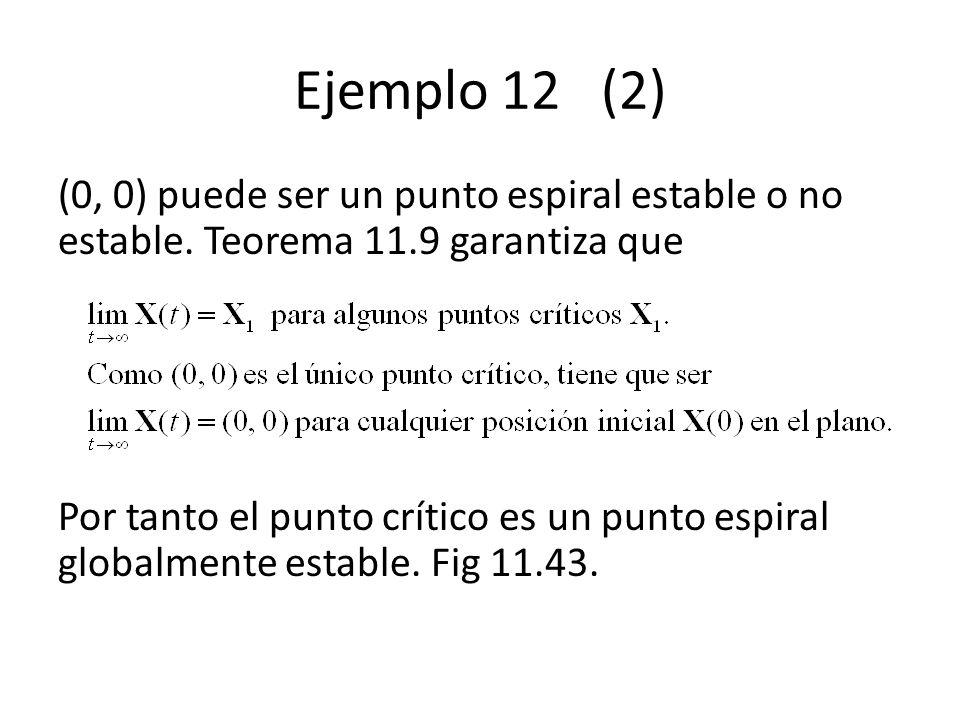 Ejemplo 12 (2)