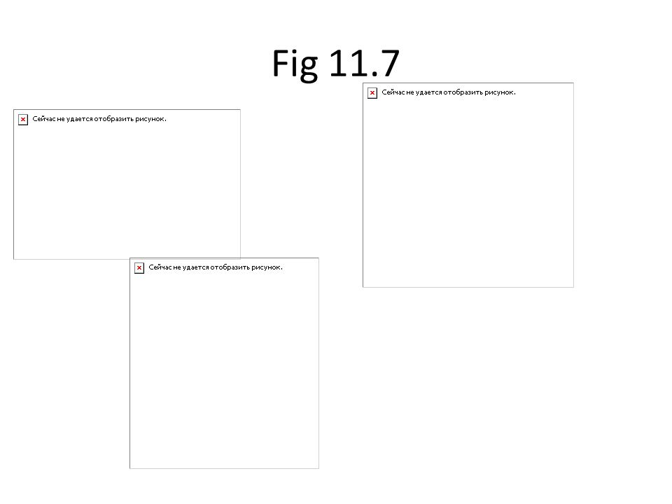 Fig 11.7