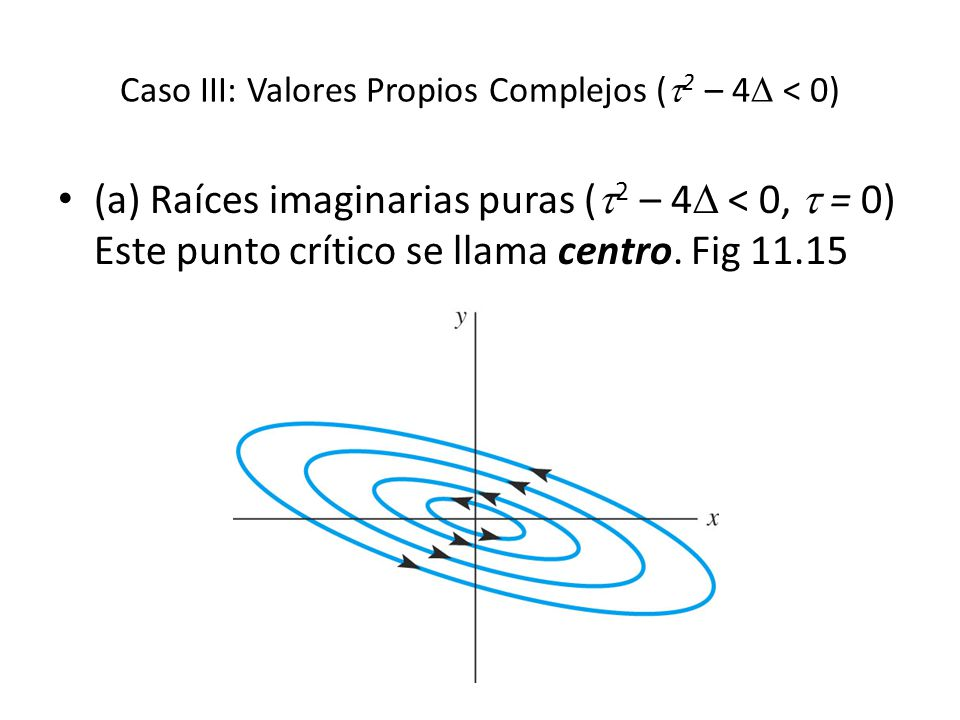 Caso III: Valores Propios Complejos (2 – 4 < 0)