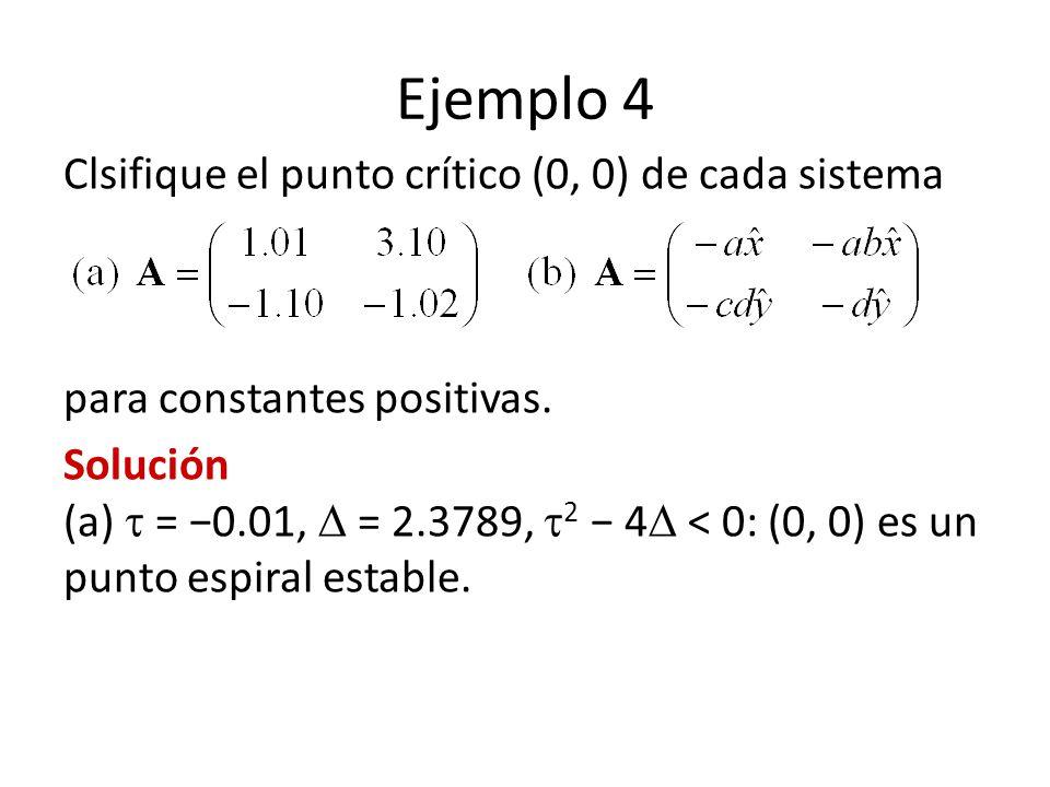 Ejemplo 4 Clsifique el punto crítico (0, 0) de cada sistema para constantes positivas.