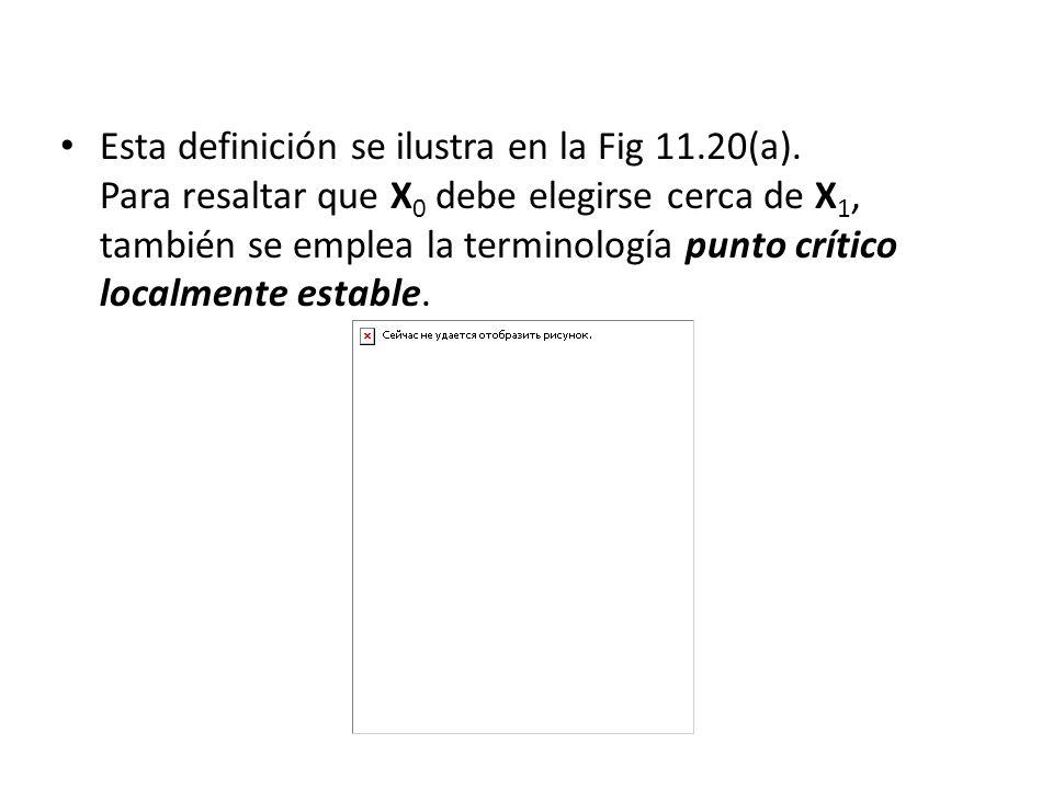 Esta definición se ilustra en la Fig 11. 20(a)